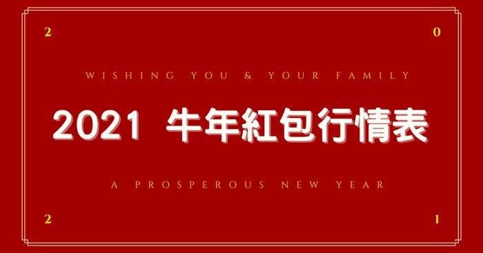 2021 過年紅包 紅包怎麼包 過年紅包怎麼包 過年紅包金額 包紅包 過年 紅包 過年包紅包